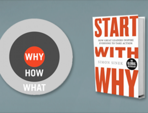 Book Review – Start with Why by Simon Sinek